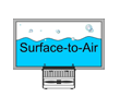 Surface-to-Air